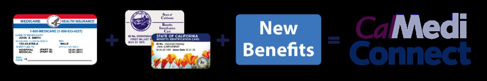 Calduals Benefits